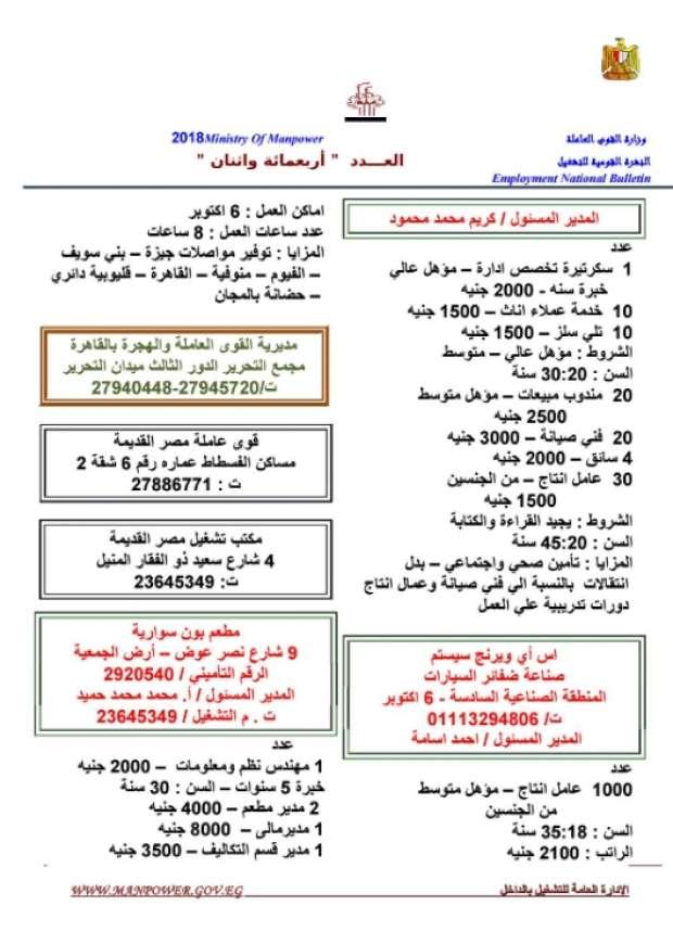 مرتبات تصل لـ 8 الآف جنيه.. الحكومة تعلن عن 11 ألف وظيفة شاغرة للشباب بمختلف المؤهلات 10