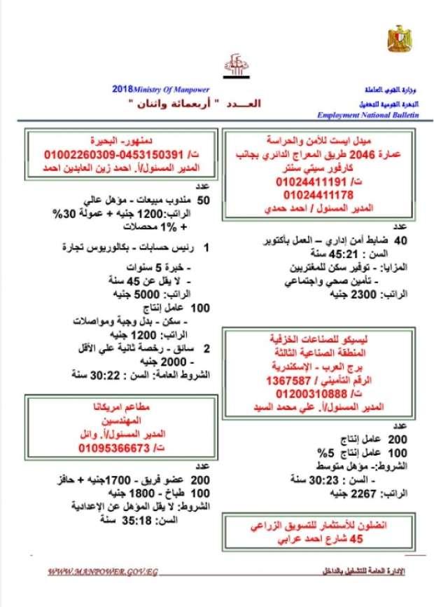 مرتبات تصل لـ 8 الآف جنيه.. الحكومة تعلن عن 11 ألف وظيفة شاغرة للشباب بمختلف المؤهلات 4
