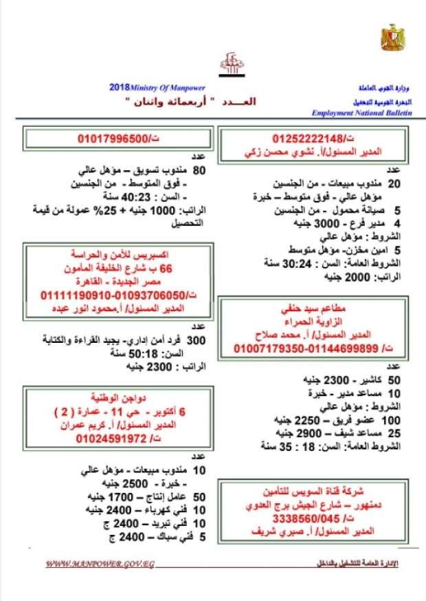 مرتبات تصل لـ 8 الآف جنيه.. الحكومة تعلن عن 11 ألف وظيفة شاغرة للشباب بمختلف المؤهلات 6