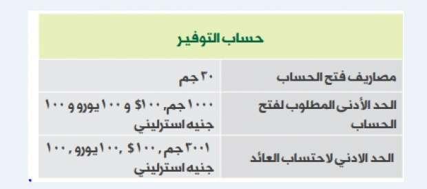اسباب تجميد الحساب في البنك الأهلي المصري المرسال