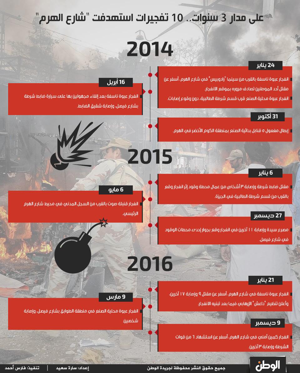"""على مدار 3 سنوات.. 10 تفجيرات استهدفت """"شارع الهرم"""""""