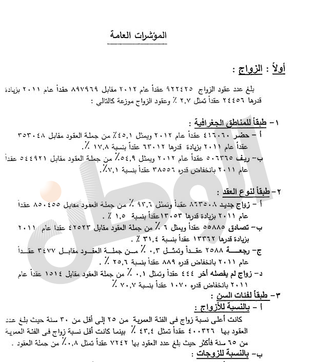 جواز عرفى نموذج عقد زواج عرفي مصري Pdf - Waraqa Blog